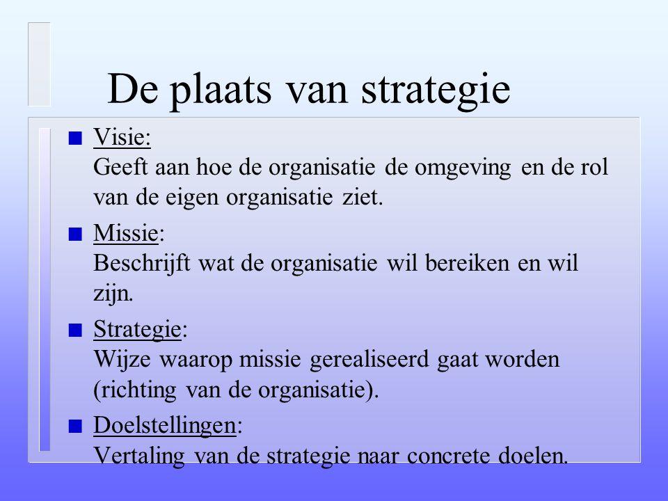 De plaats van strategie