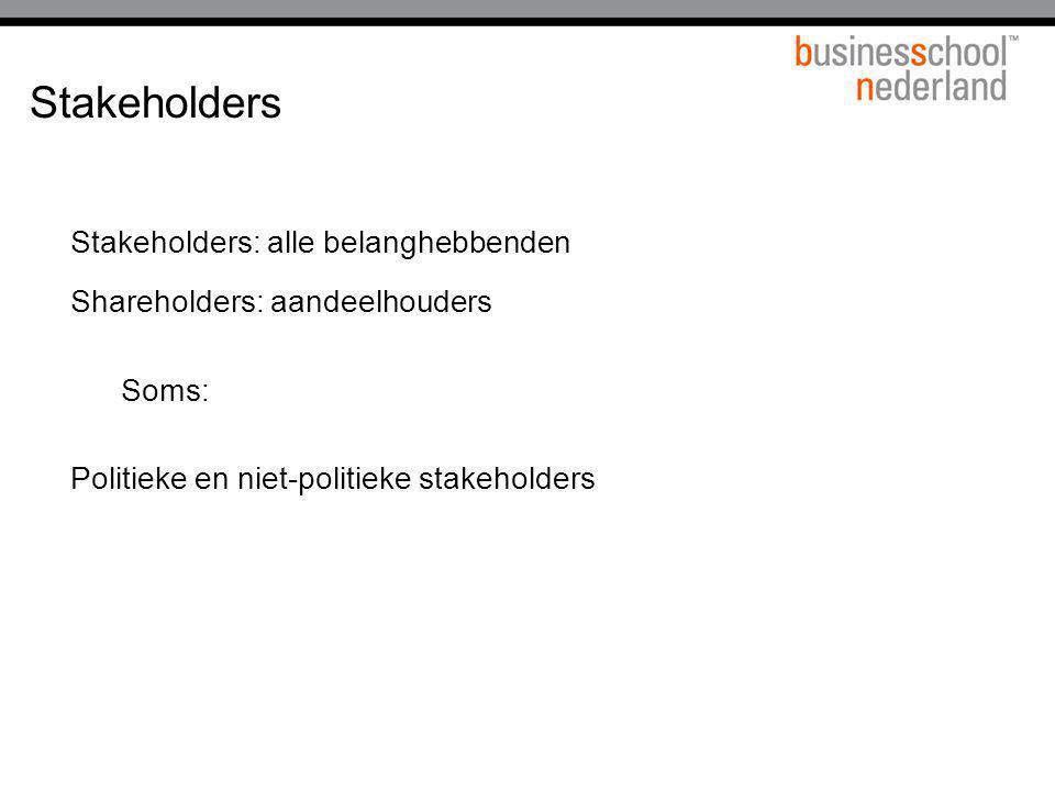 Stakeholders Stakeholders: alle belanghebbenden
