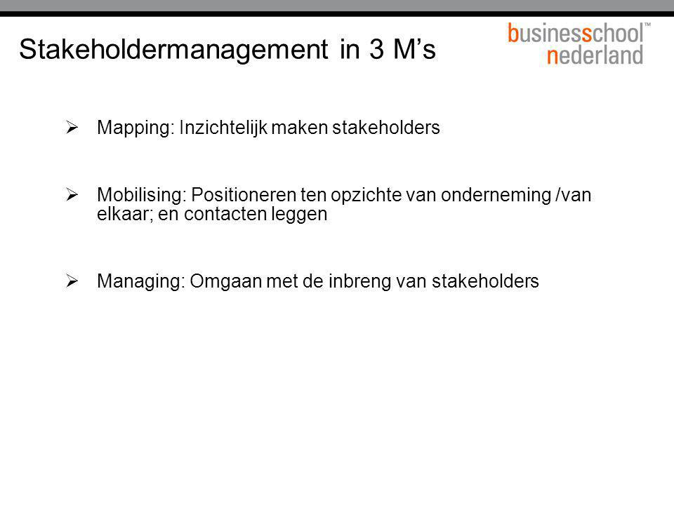 Stakeholdermanagement in 3 M's