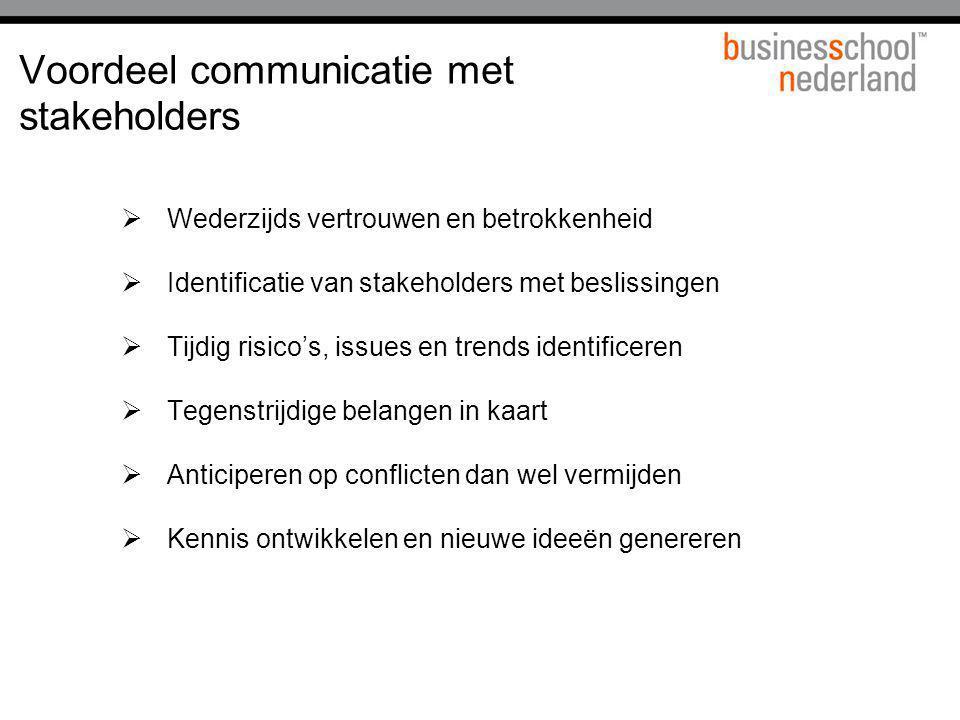 Voordeel communicatie met stakeholders