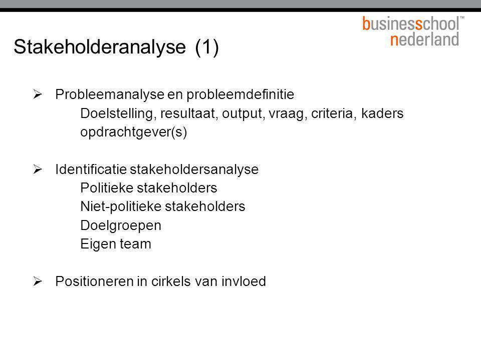 Stakeholderanalyse (1)