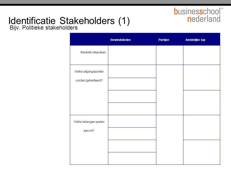 Identificatie Stakeholders (1)
