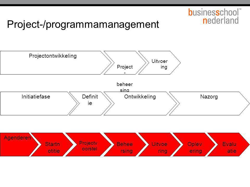 Project-/programmamanagement