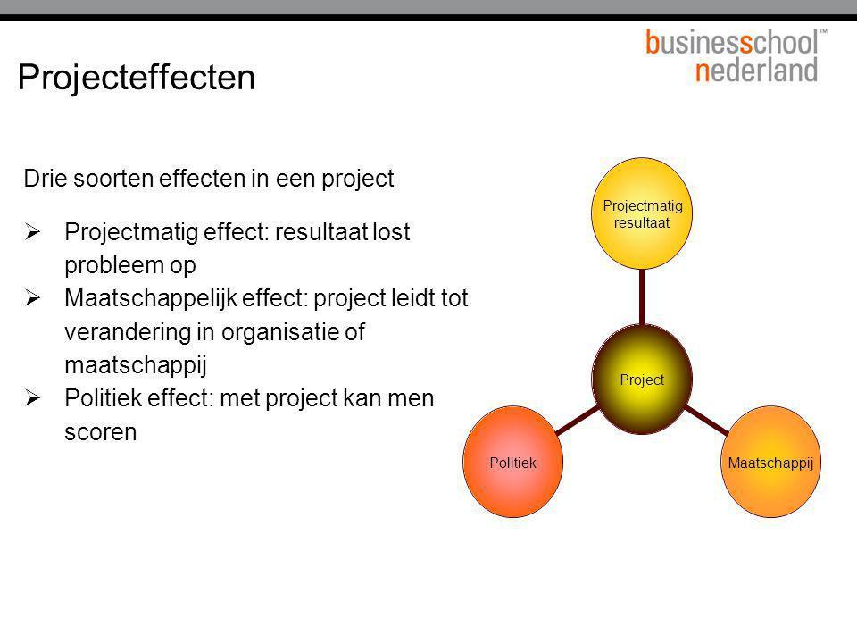 Projecteffecten Drie soorten effecten in een project