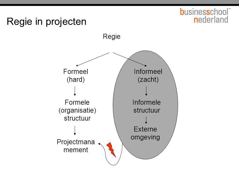 Formele (organisatie)structuur