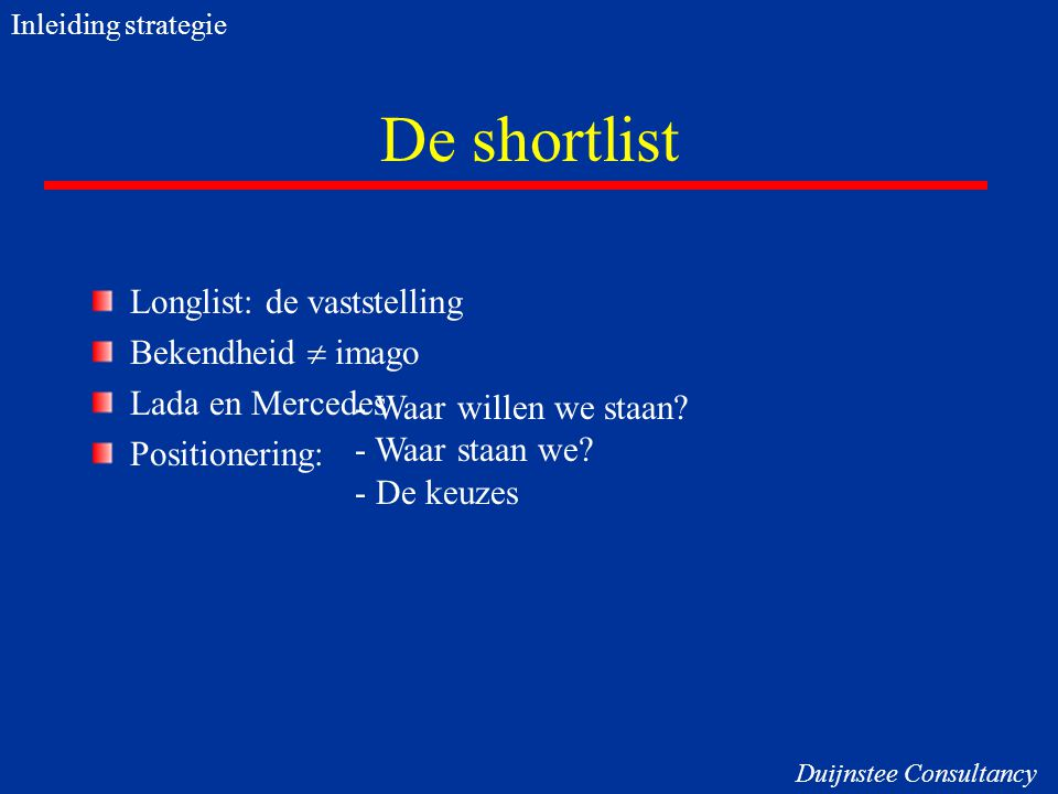 De shortlist Longlist: de vaststelling Bekendheid  imago