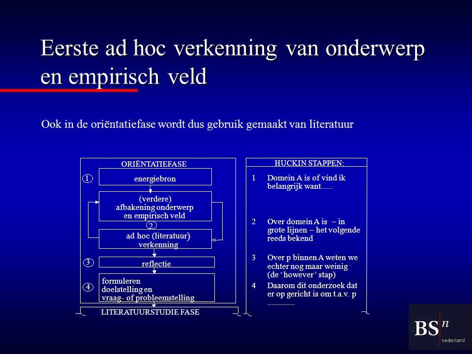 Eerste ad hoc verkenning van onderwerp en empirisch veld