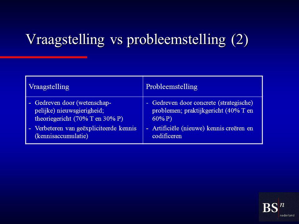 Vraagstelling vs probleemstelling (2)