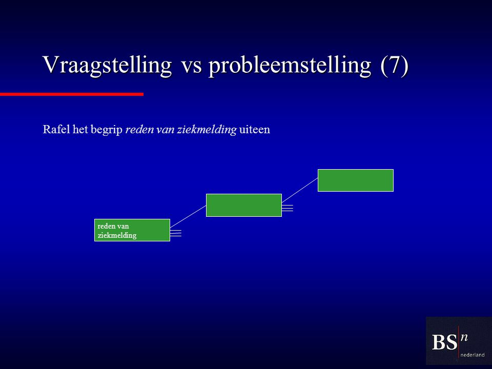 Vraagstelling vs probleemstelling (7)