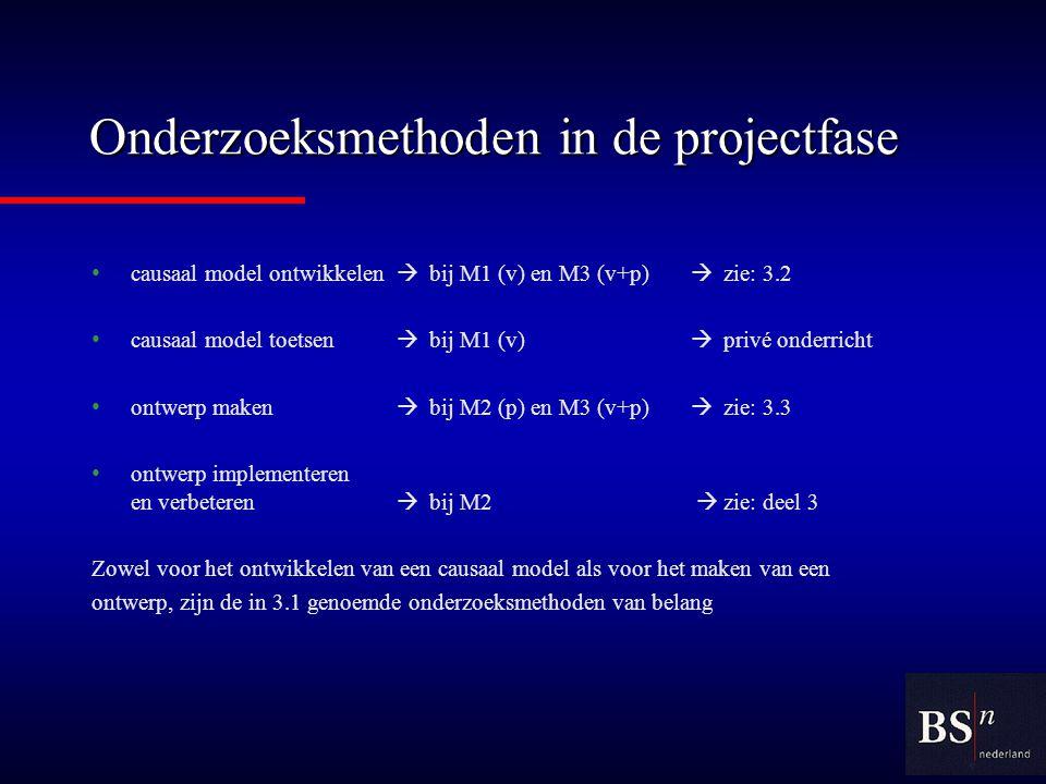 Onderzoeksmethoden in de projectfase