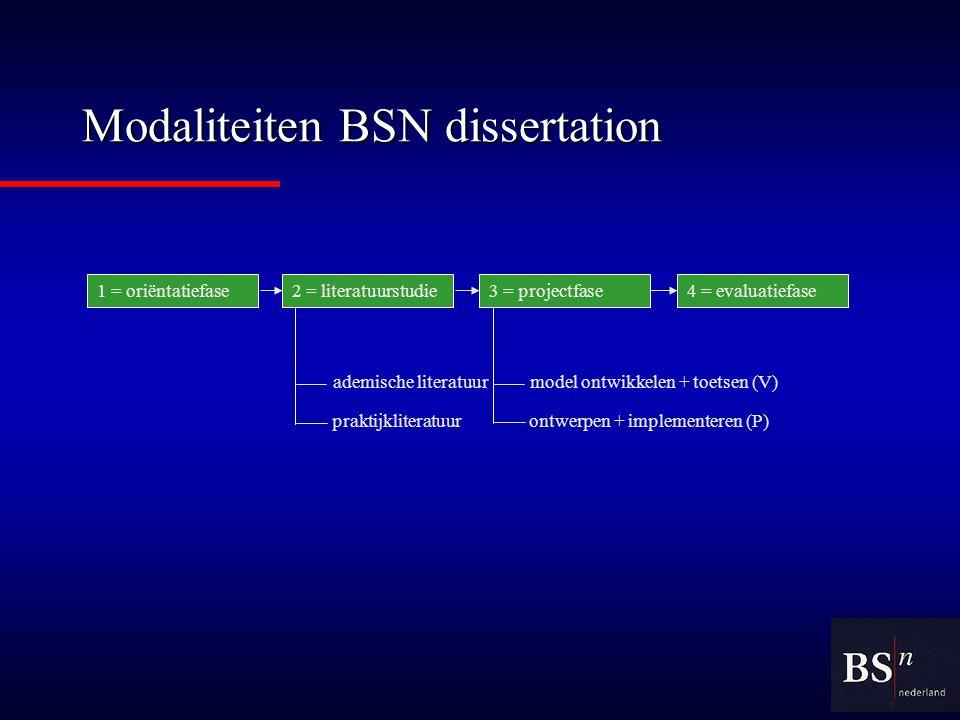 Modaliteiten BSN dissertation