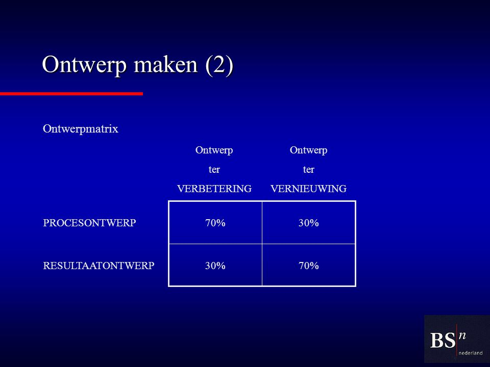 Ontwerp maken (2) Ontwerpmatrix Ontwerp ter VERBETERING VERNIEUWING