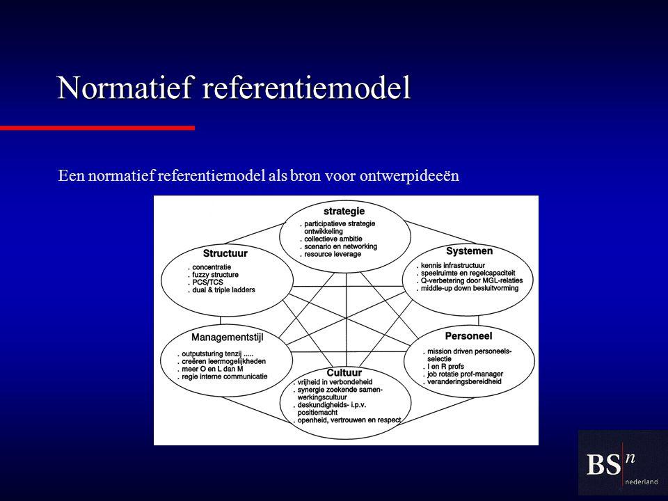 Normatief referentiemodel
