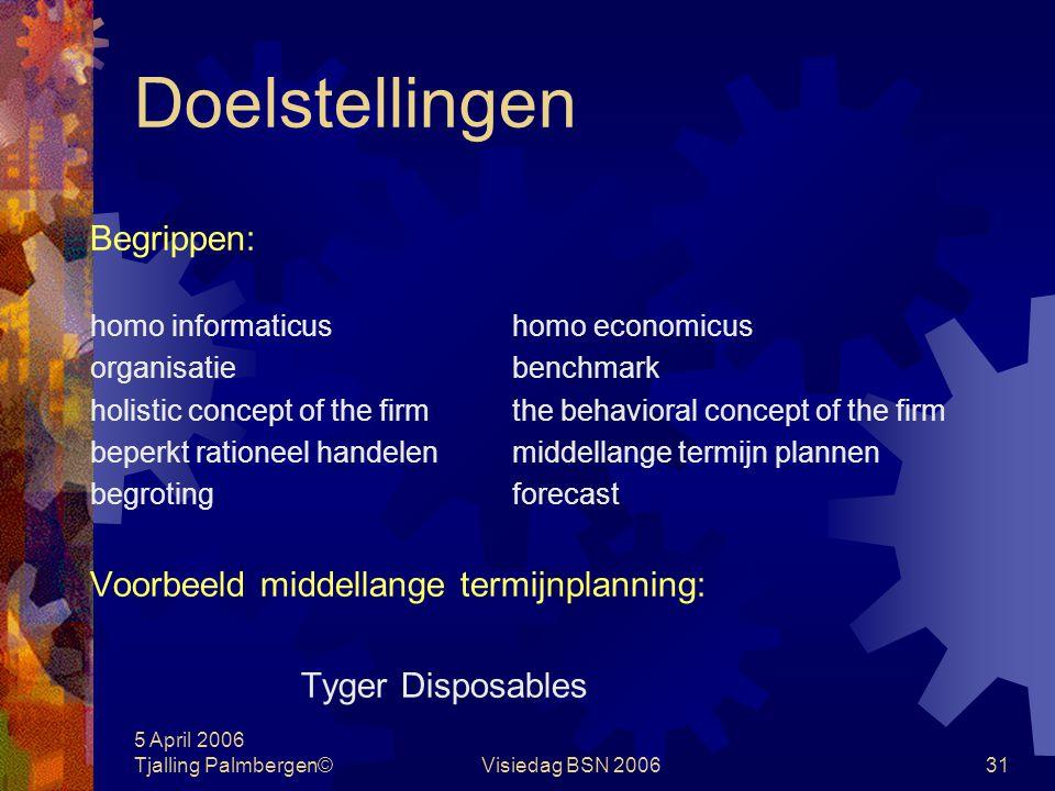 Doelstellingen Begrippen: Voorbeeld middellange termijnplanning: