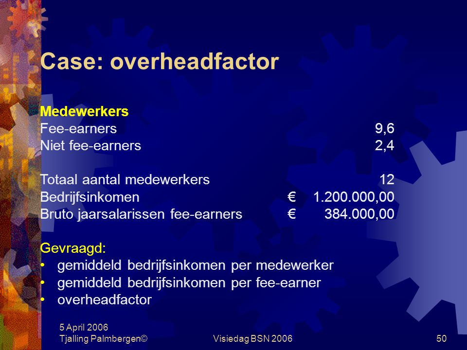 Case: overheadfactor Medewerkers Fee-earners 9,6 Niet fee-earners 2,4