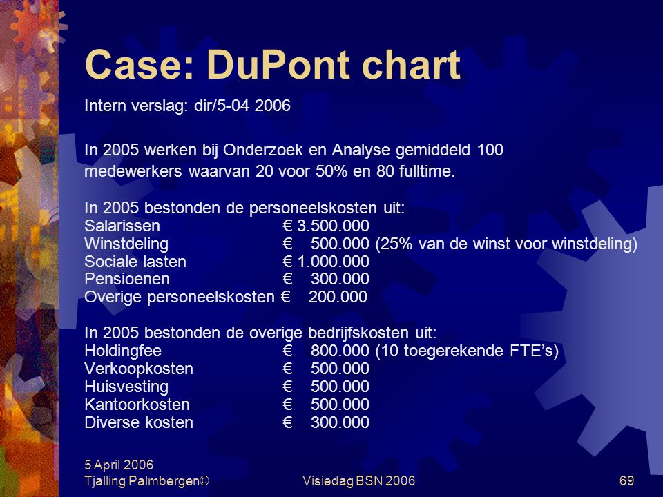 Case: DuPont chart Intern verslag: dir/5-04 2006