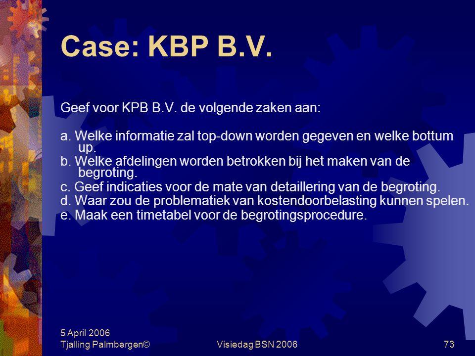 Case: KBP B.V. Geef voor KPB B.V. de volgende zaken aan: