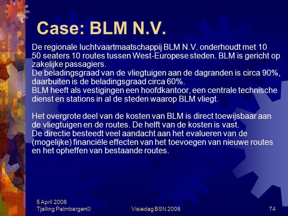 Case: BLM N.V. De regionale luchtvaartmaatschappij BLM N.V. onderhoudt met 10. 50 seaters 10 routes tussen West-Europese steden. BLM is gericht op.