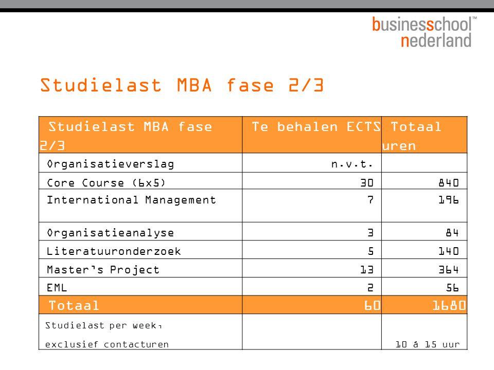 Studielast MBA fase 2/3 Studielast MBA fase 2/3 Te behalen ECTS
