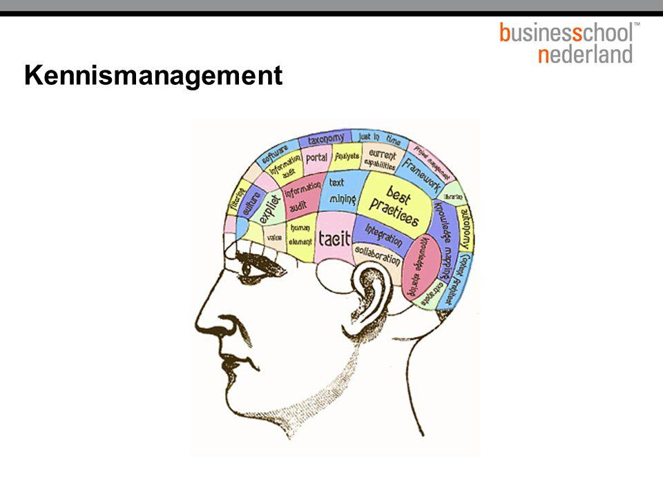 Titel presentatie Kennismanagement Gemeente Amsterdam 1 januari 2003