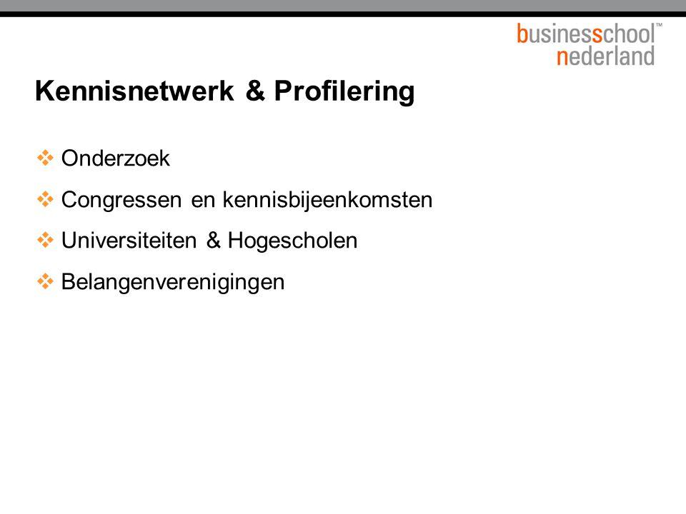 Kennisnetwerk & Profilering
