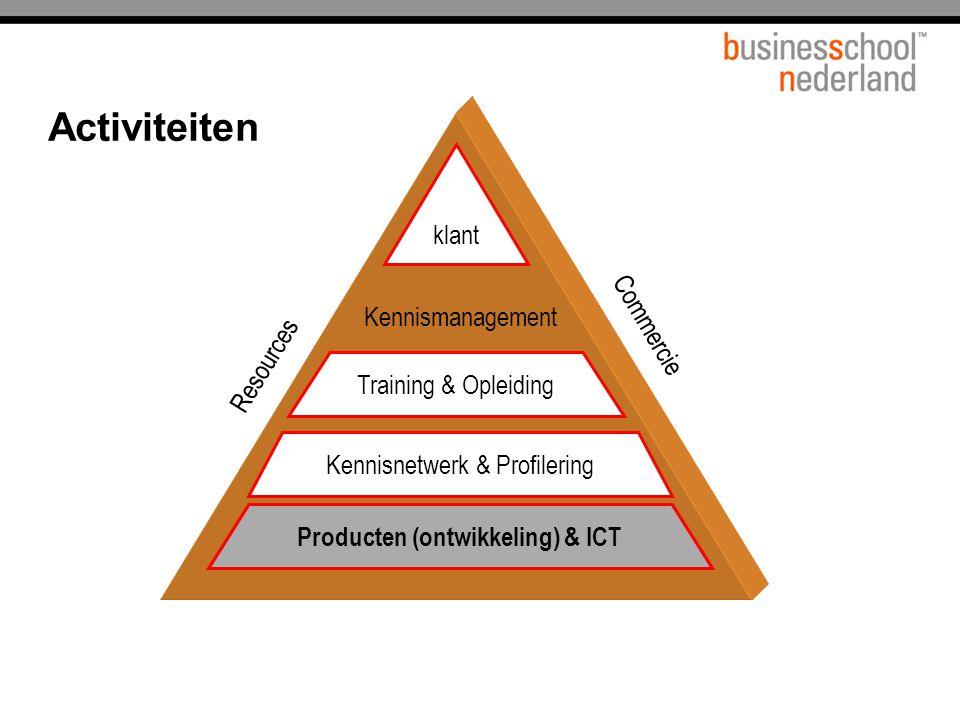 Producten (ontwikkeling) & ICT