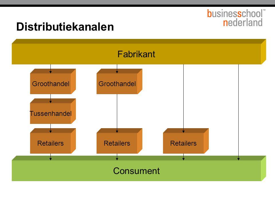 Distributiekanalen Fabrikant Consument Groothandel Groothandel