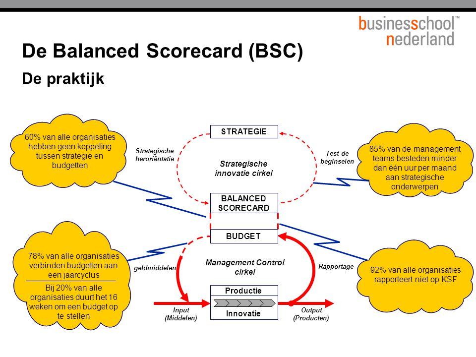 hermes balanced scorecard The strategy map is an outgrowth of the balanced scorecard approach developed by robert kaplan and david norton cf.