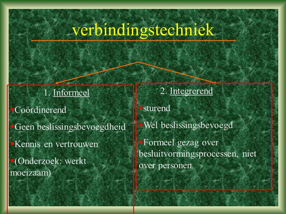 verbindingstechniek 2. Integrerend 1. Informeel sturend Coördinerend