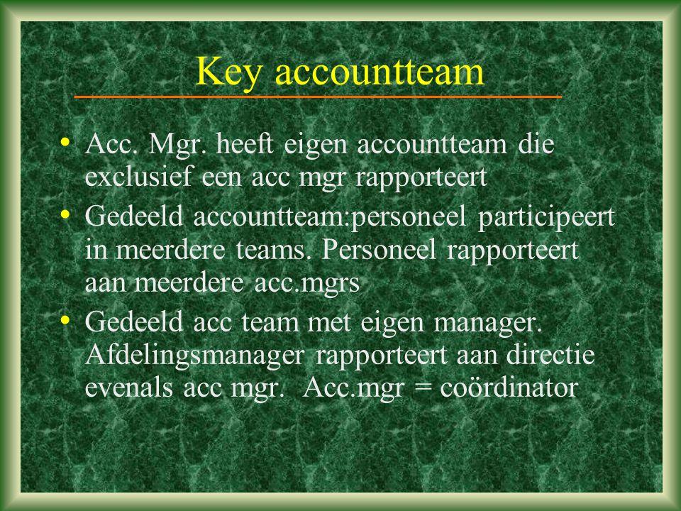 Key accountteam Acc. Mgr. heeft eigen accountteam die exclusief een acc mgr rapporteert.