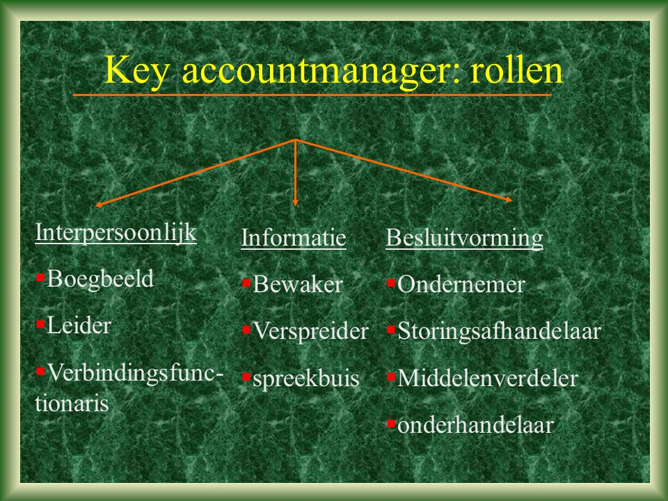 Key accountmanager: rollen