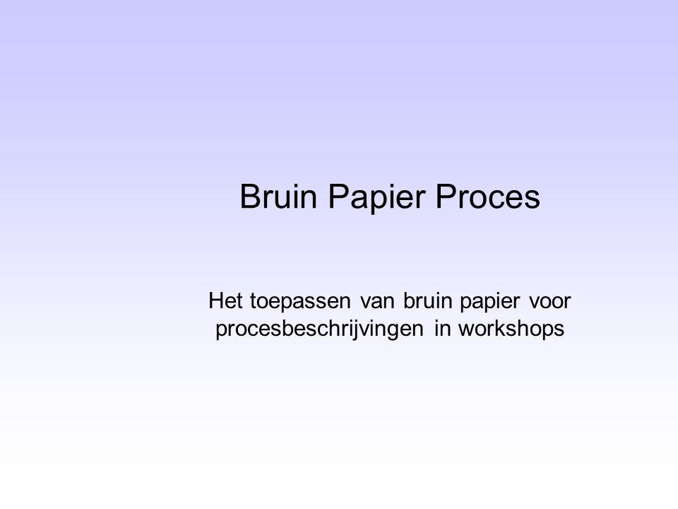 Het toepassen van bruin papier voor procesbeschrijvingen in workshops