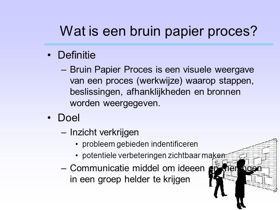 Wat is een bruin papier proces