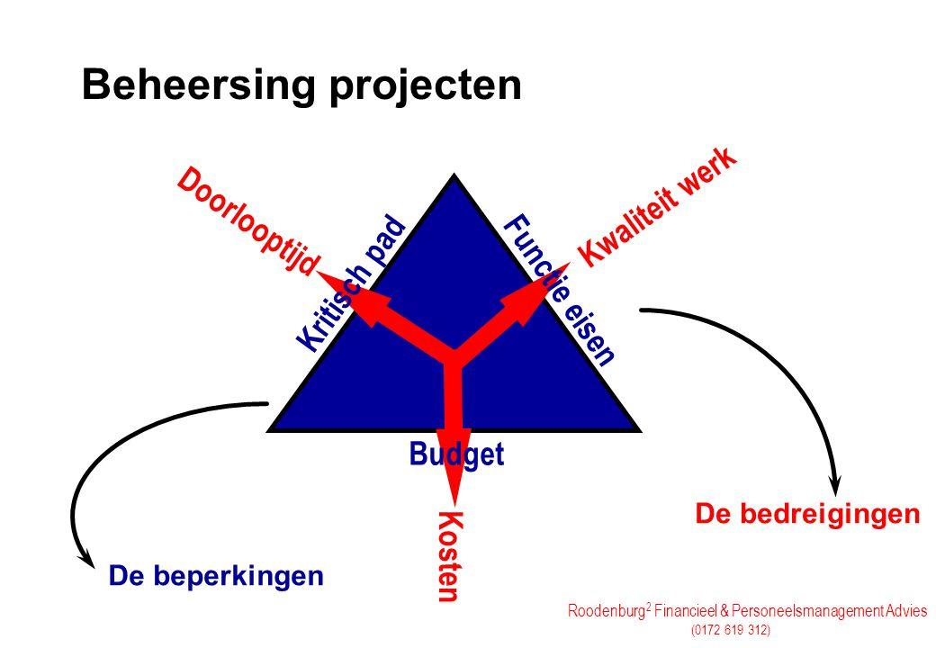 Beheersing projecten Kwaliteit werk Doorlooptijd Kritisch pad