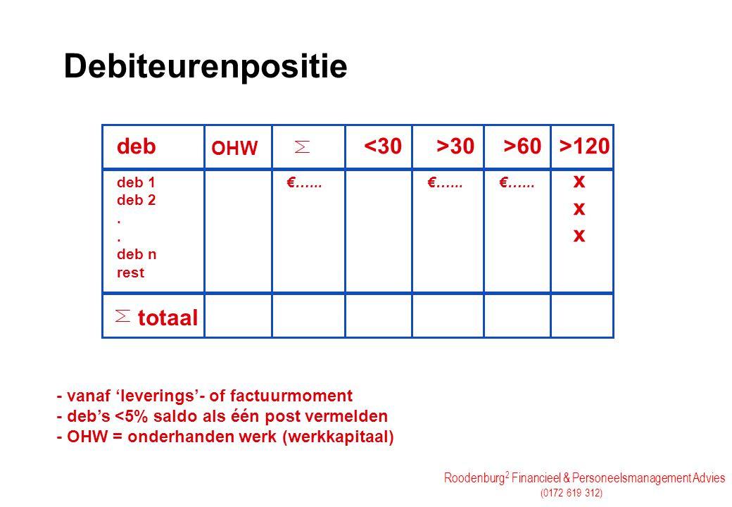 Debiteurenpositie deb <30 >30 >60 >120 totaal x OHW