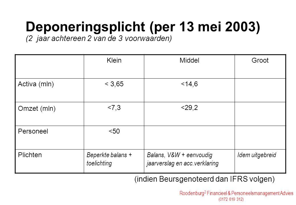Deponeringsplicht (per 13 mei 2003) (2 jaar achtereen 2 van de 3 voorwaarden)
