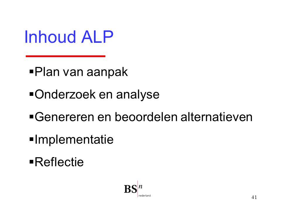 Inhoud ALP Plan van aanpak Onderzoek en analyse