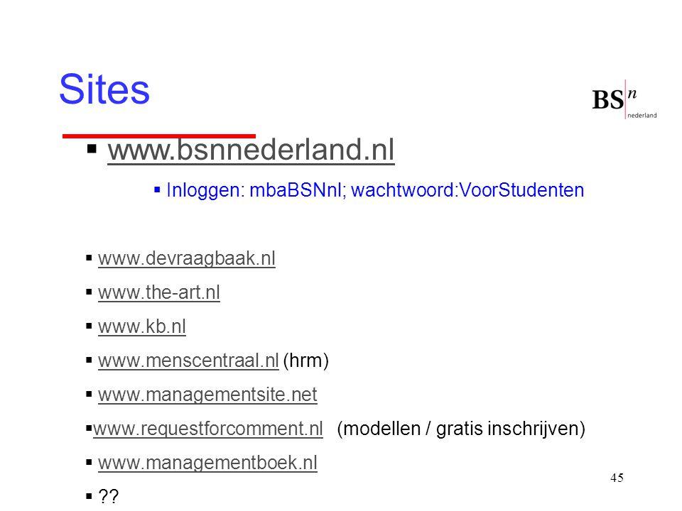 Sites www.bsnnederland.nl Inloggen: mbaBSNnl; wachtwoord:VoorStudenten