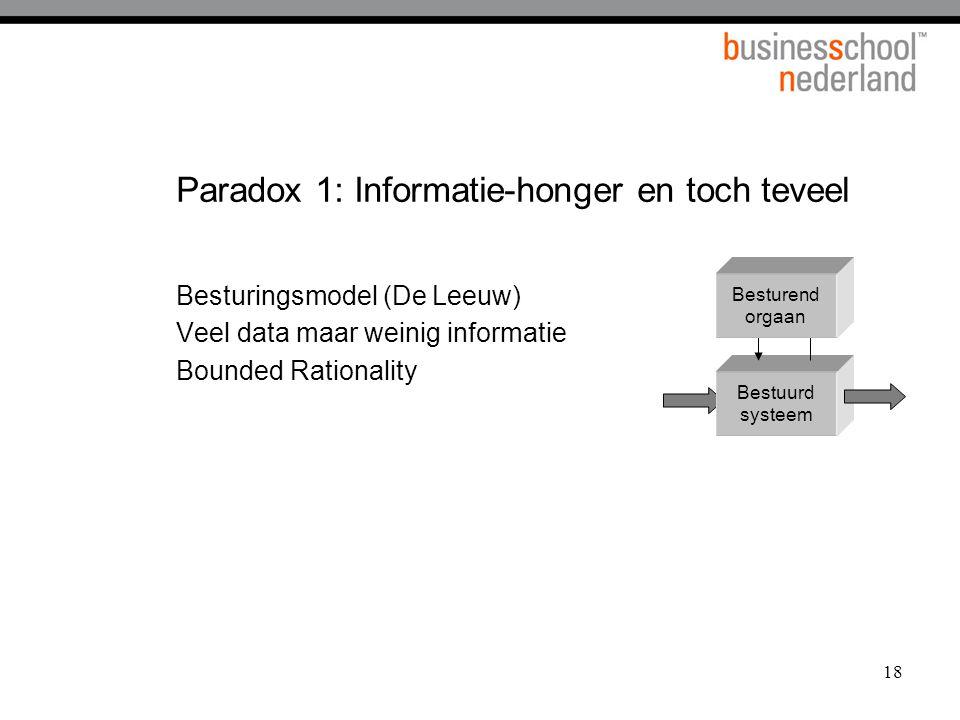 Paradox 1: Informatie-honger en toch teveel