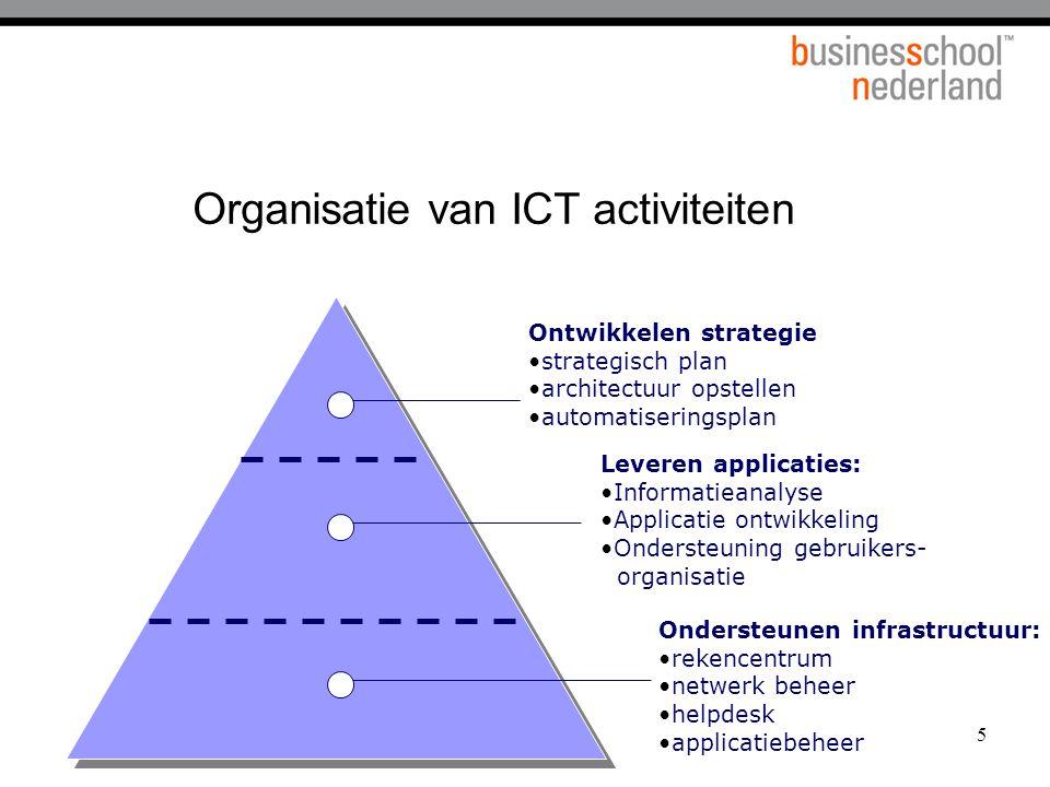 Organisatie van ICT activiteiten