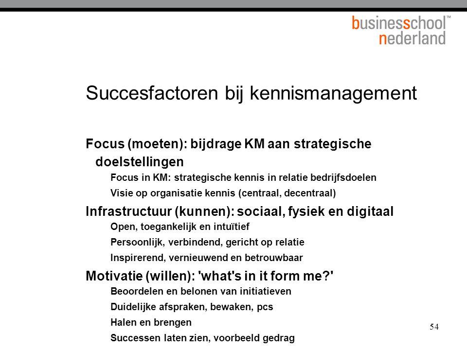 Succesfactoren bij kennismanagement