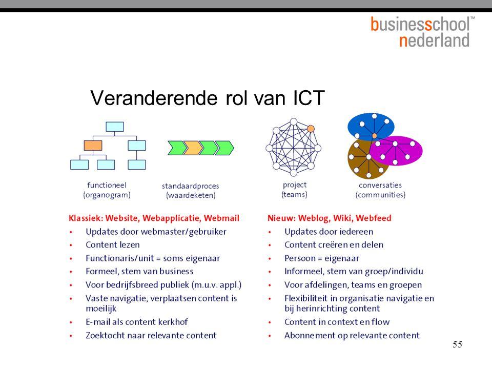 Veranderende rol van ICT
