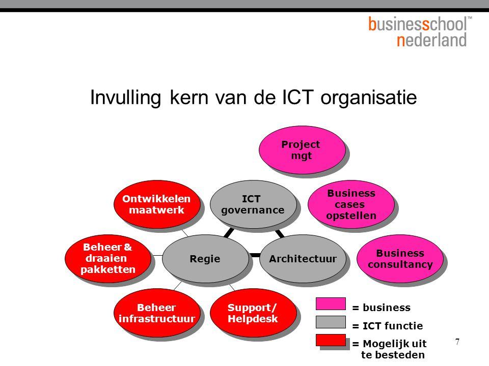 Invulling kern van de ICT organisatie