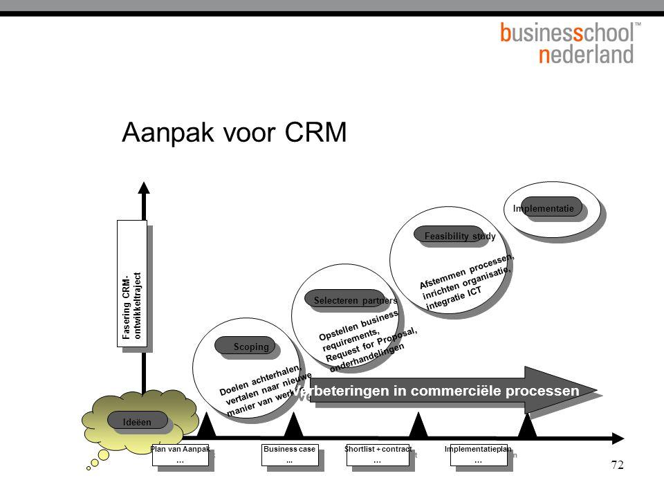Verbeteringen in commerciële processen