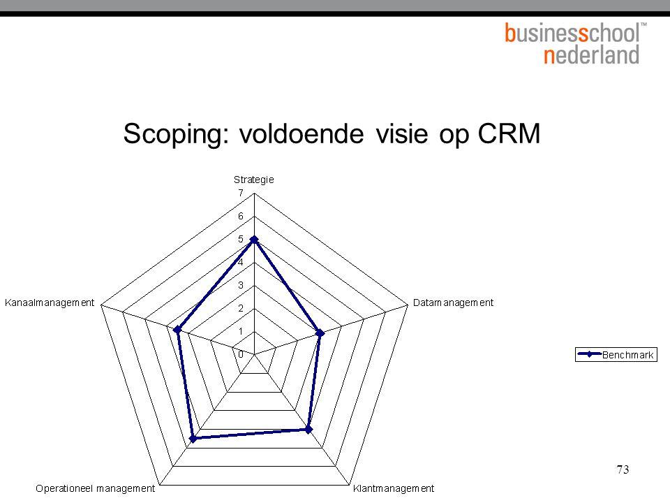 Scoping: voldoende visie op CRM
