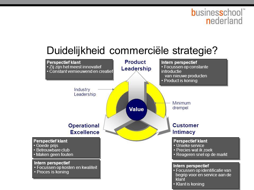 Duidelijkheid commerciële strategie