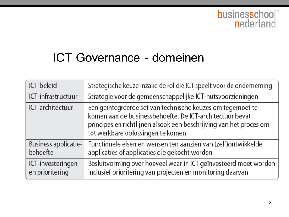 ICT Governance - domeinen