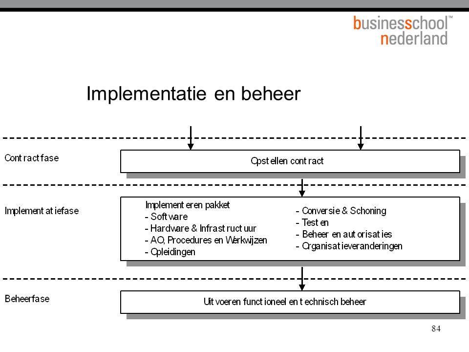 Implementatie en beheer