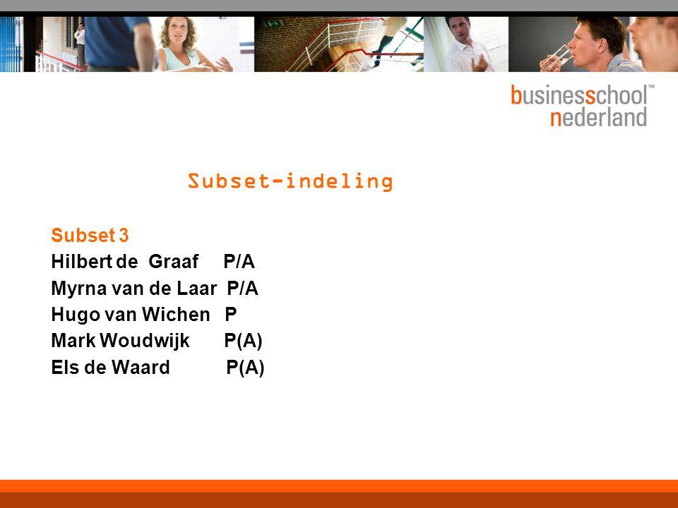 Subset-indeling Subset 3 Hilbert de Graaf P/A Myrna van de Laar P/A