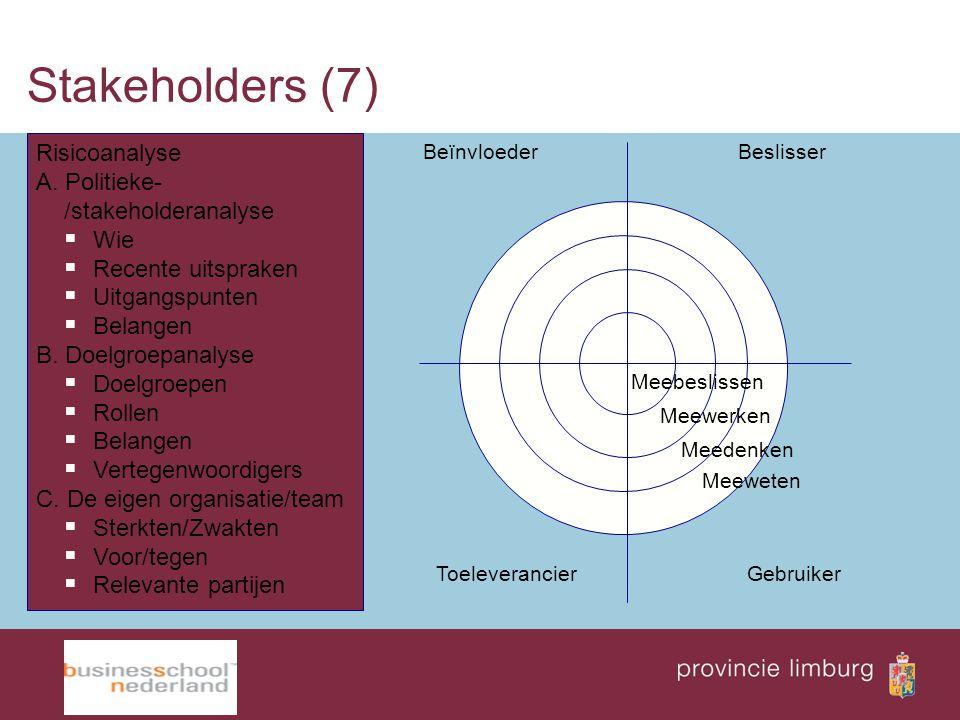 Stakeholders (7) Risicoanalyse A. Politieke-/stakeholderanalyse Wie